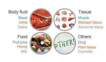 various sample types of biochemical kits